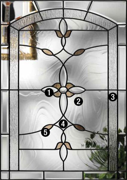 Bella™ & Bella™ - Decorative u0026 Specialty Glass | Therma-Tru Doors